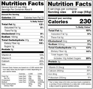 Comparison of previous and proposed nutrition label formats.
