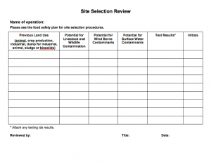 Site Selection Review